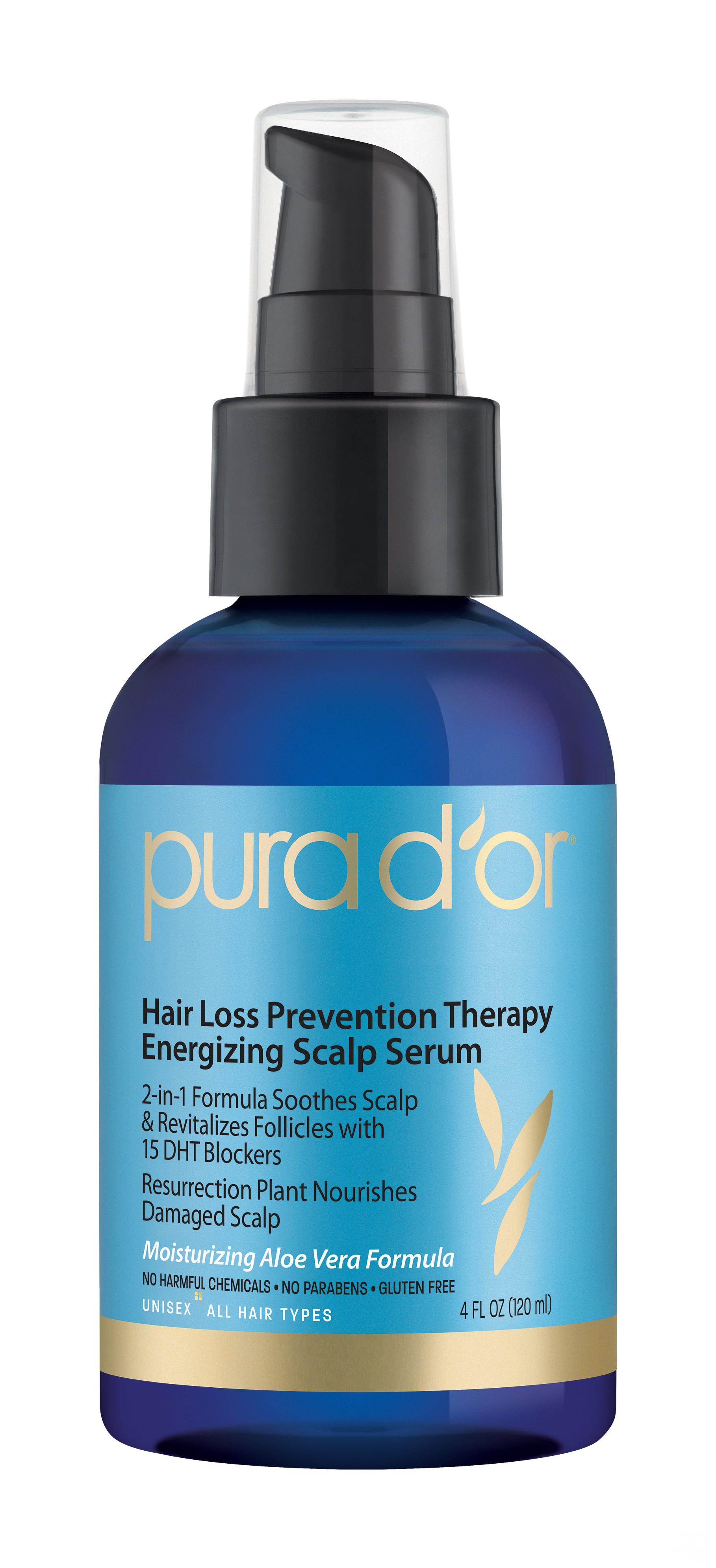 Energizing Scalp Serum